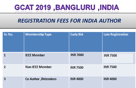 additional registration fee